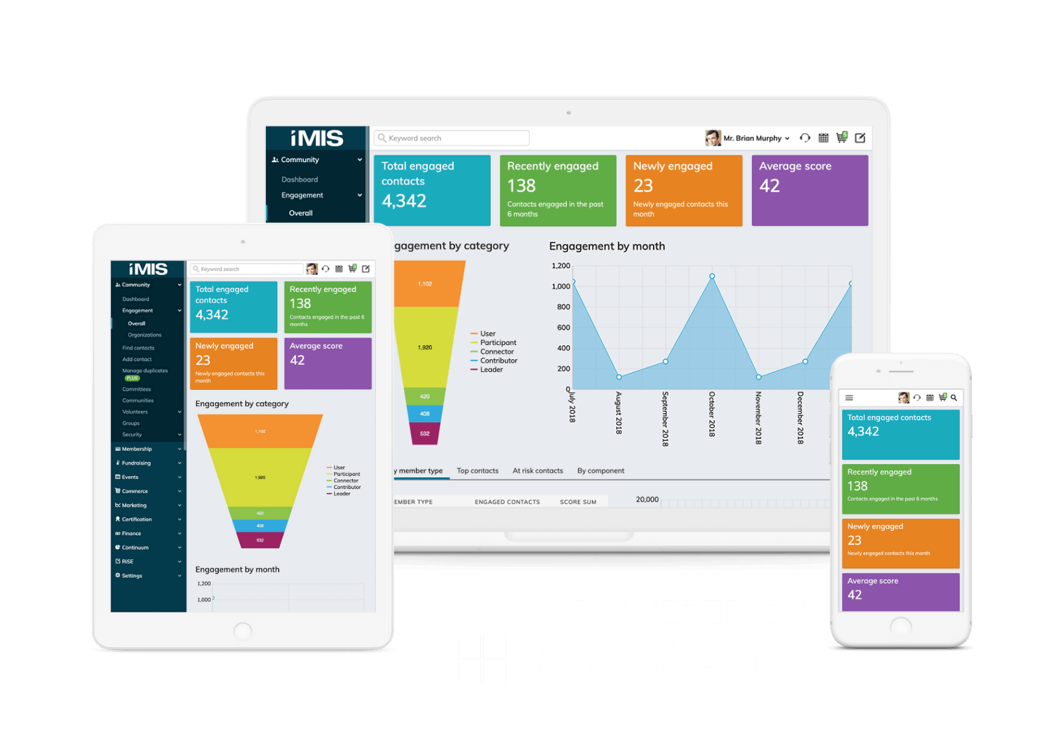 iMIS EMS is Powered by Microsoft Azure